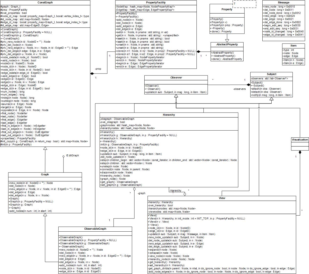 React Diagram Library Manual Guide